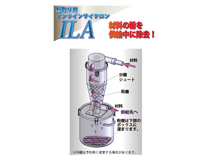 粉取り用インラインサイクロン